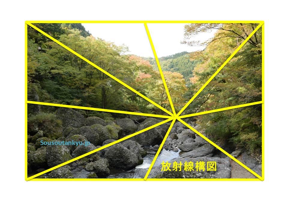 放射線構図(袋田の滝)